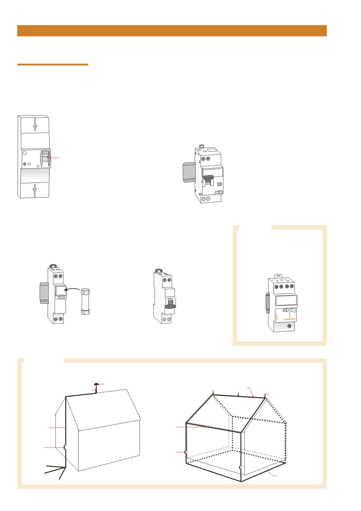 Dicobat visuel - Difference entre phase et neutre ...
