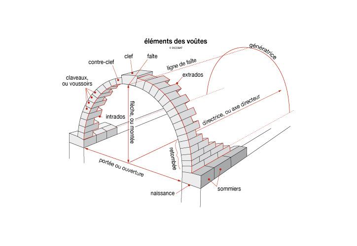 Dicobat online - Le dictionnaire général du Bâtiment